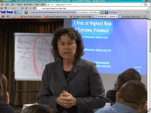 conduct disorder professional development class