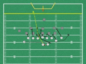 Onside Kick Diagram Free Youth Football Plays Free Football Plays For Coaches