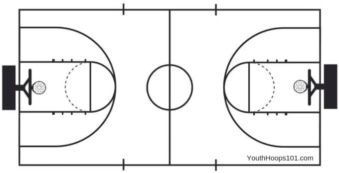 high school basketball floor diagram