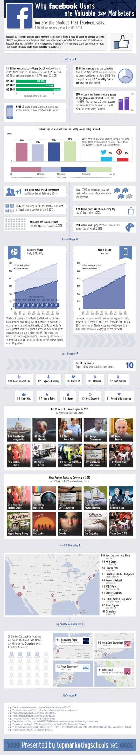 Why-Facebook-Users-Are-Valuable-To-Marketers-Infographic-infographicsmania