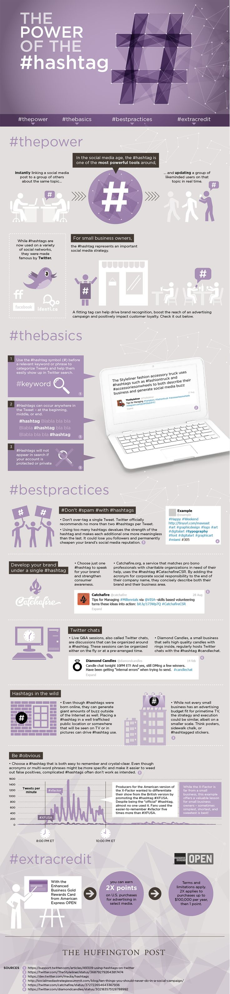 infographic on hashtags