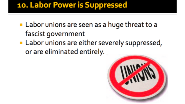 Labor Power is Suppressed