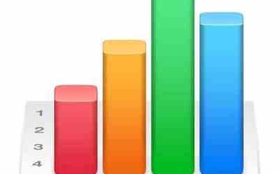 Logiciel indispensable sur Mac, iPhone, iPad: Numbers