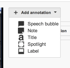 youtube-annotation-types