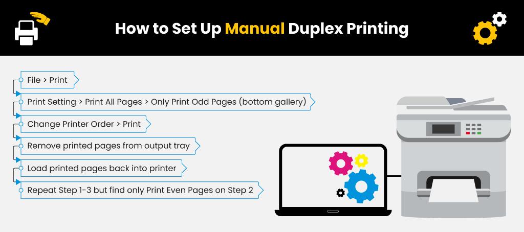 What is Duplex Printing?   Printer Ink Cartridges   YoYoInk