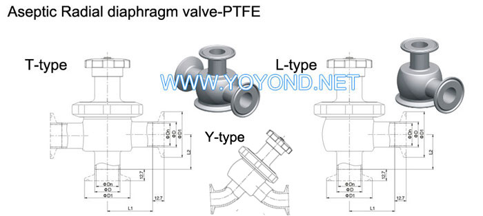 Aseptic Radial diaphragm valve-Products-WENZHOU YOYOND