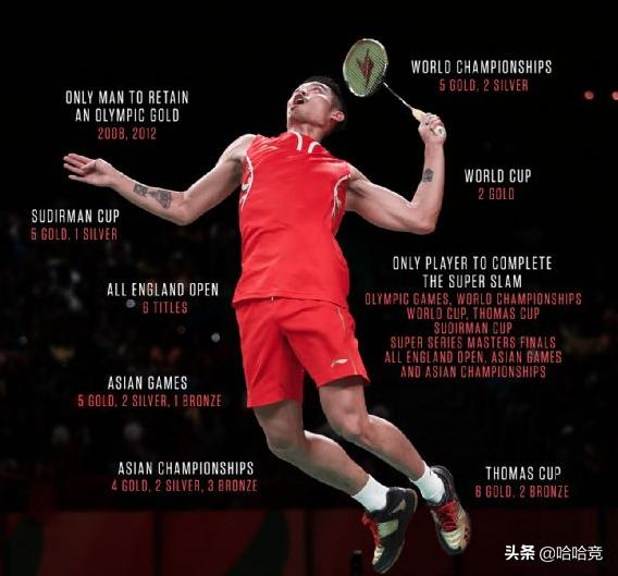 20 brilliant years attracted praise from foreign media and IOC attention, Lin Dan is the GOAT of Chinese sports