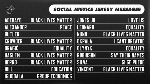 Heat player jersey slogan:BLM and equal majority Butler wants blank