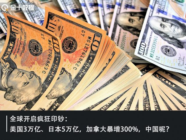 Crazy money printing worldwide:3 trillion in the United States, 5 trillion in Japan, and a 300%increase in Canada! What about China?