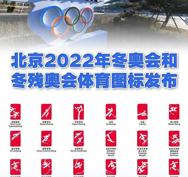 Beijing 2022 Winter Olympics and Winter Paralympics sports icons released