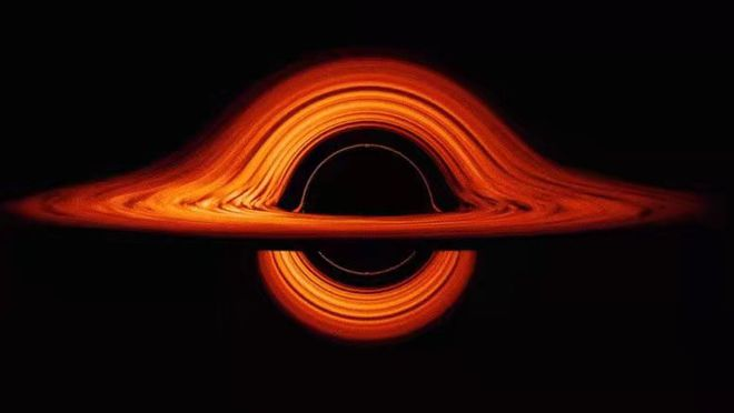 Can we use the energy of black holes? May solve the energy problem