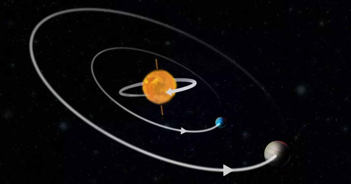 Scientists have discovered a distinctive planetary system with stars rotating in the opposite direction of the planets