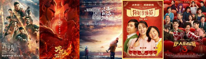 """""""Tang Detective 3"""" surpasses """"Reunion 4"""" domestic films dominate the top five box office in Chinese film history!"""