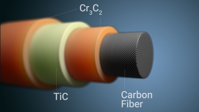 Scientists have found a low-cost, scalable solution for carbon fiber to withstand high temperatures
