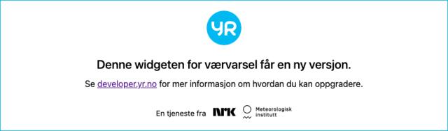 The meteogram: Bijeljina