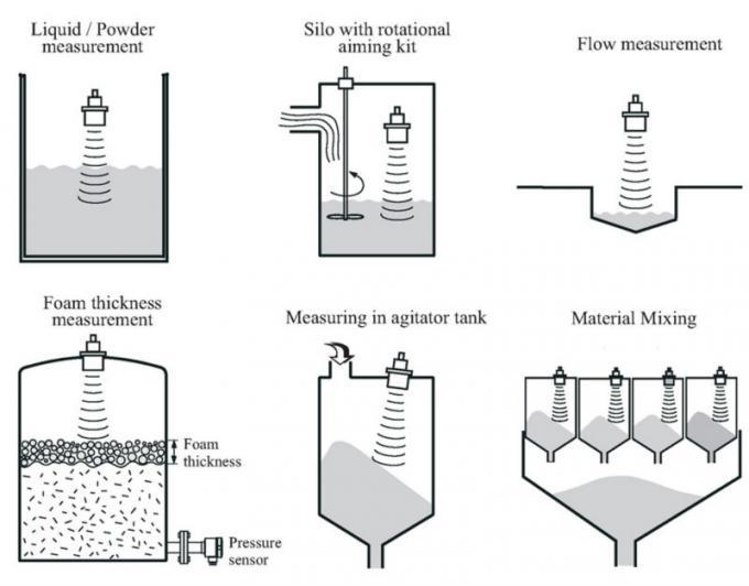 Low Cost Intelligent Open Channel Flow Meters