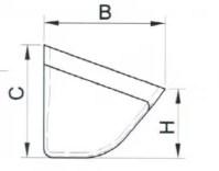 bucket measurement