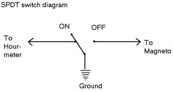 John Deere Hour Meter Wiring Diagram : 36 Wiring Diagram