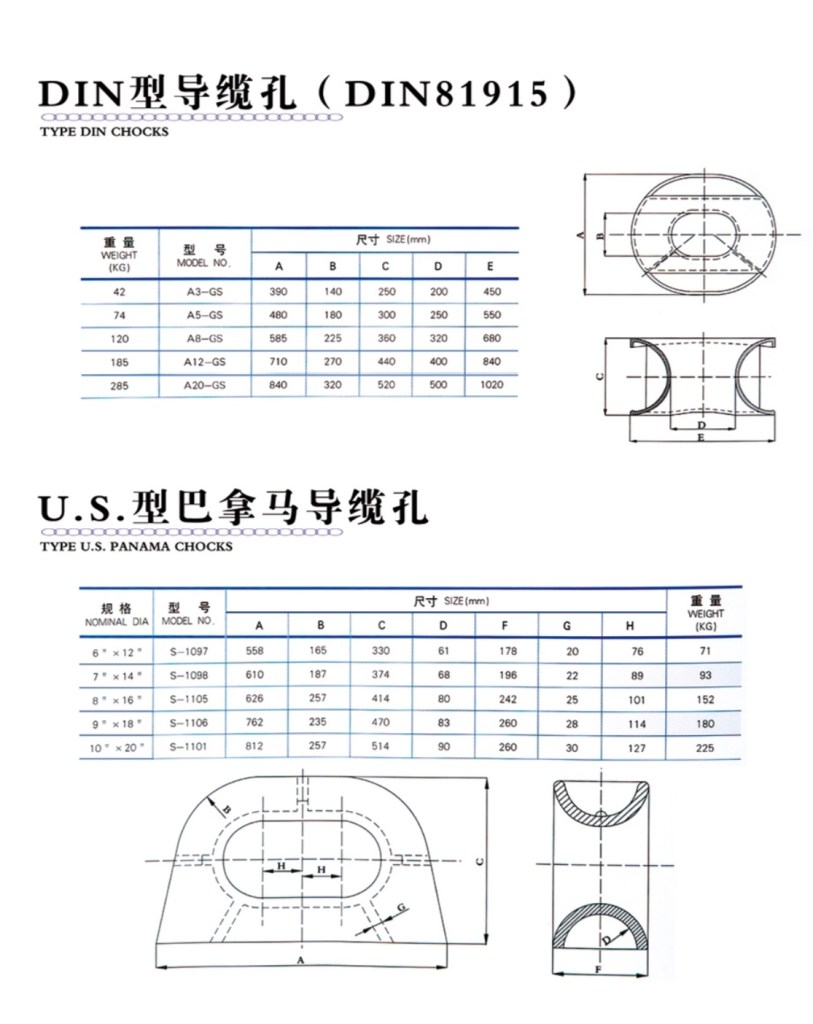 Marine hardware, cleat fairlead, bollard | Yutung marine fender