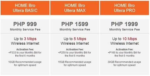 PLDT Home Ultera price