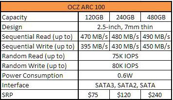 ARC 100 specs