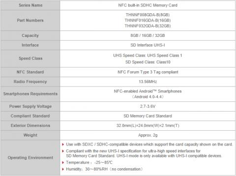 NFC SD card specs