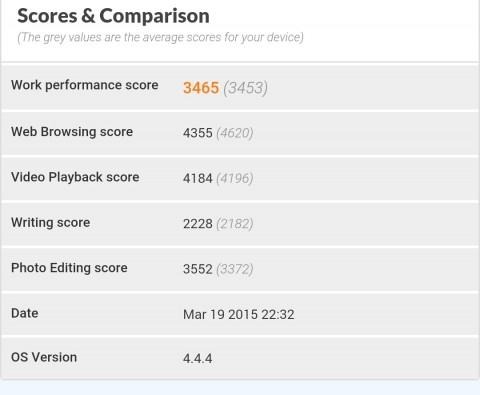 M1Note Work Benchmark