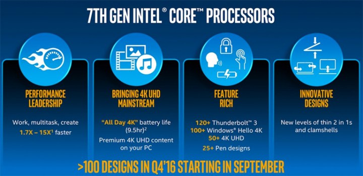 Intel Launches Kaby Lake 7th Gen Core Processor Focuses On