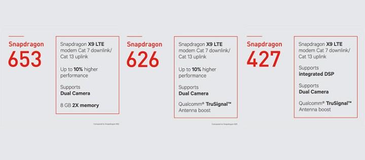 snapdragon-626-653-427