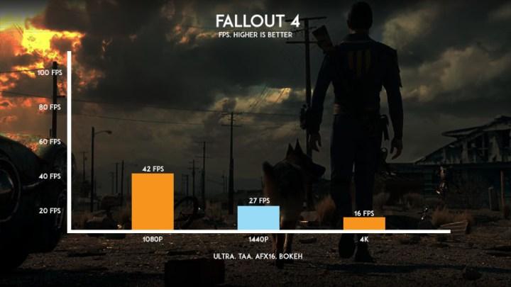 fallout-4