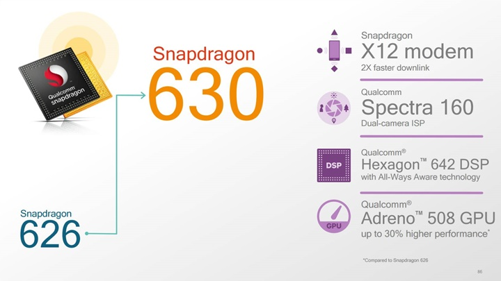 Top features of the Qualcomm Snapdragon 660 and 630 mobile