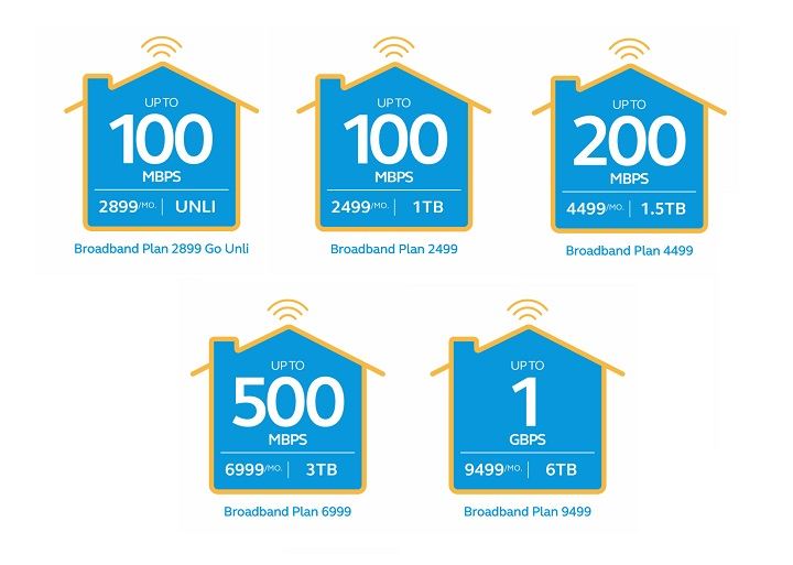 Internet providers in the Philippines with 100 Mbps plans ...