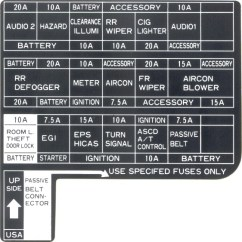 Nissan 350z Audio Wiring Diagram 7 Way Trailer Plug With Electric Brakes 260z Fuse Box 1993 300zx Location Of Data Oreo1993