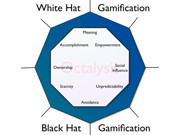 White Hat Black Hat Gamification