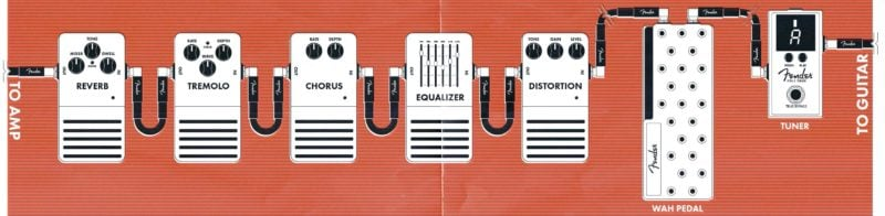 Guitar Signal Chain Explained