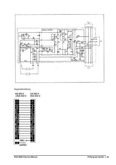 UG 402-0 mit ZUG 402-0 bz