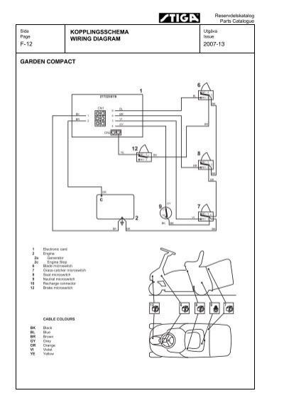 wiring diagram 2007-13 garden compact