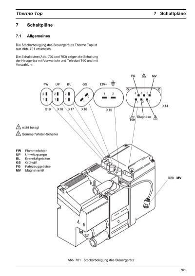 Wiring Diagram Webasto Thermo Top V