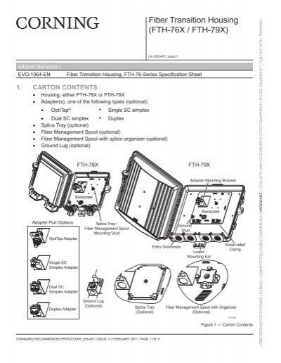 Fiber Transition Housing (FTH-76X / FTH-79X)