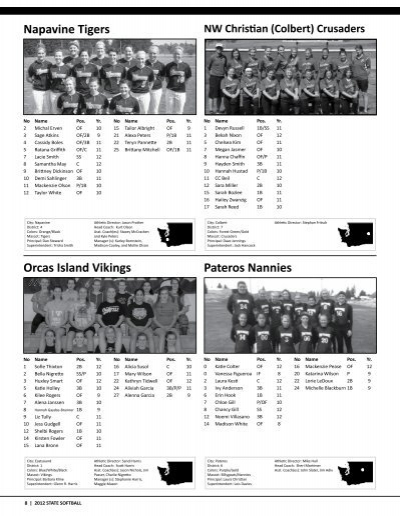 Napavine Tigers NW Christ