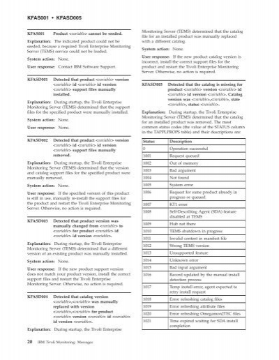 Ibm tivoli monitoring fundamentals pdf