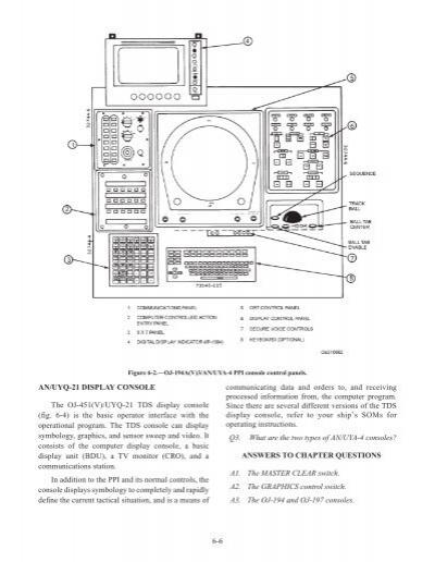 AN/UYQ-21 DISPLAY CONSOLE