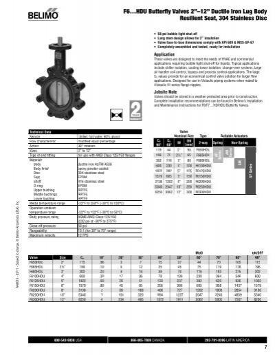 F6…HDU Butterfl y Valve