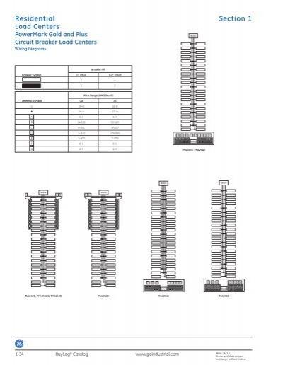 Wiring Diagram Source: Ge Powermark Gold Load Center
