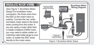 Brushless motor wiring (S