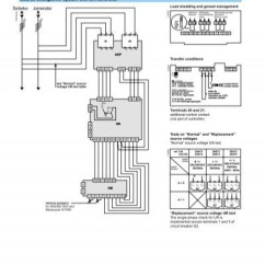 Pdf Wiring Diagrams Diagram Single Pole Switch Wire Light Source-changeover Systems With Automatic ... - Schneider Electric