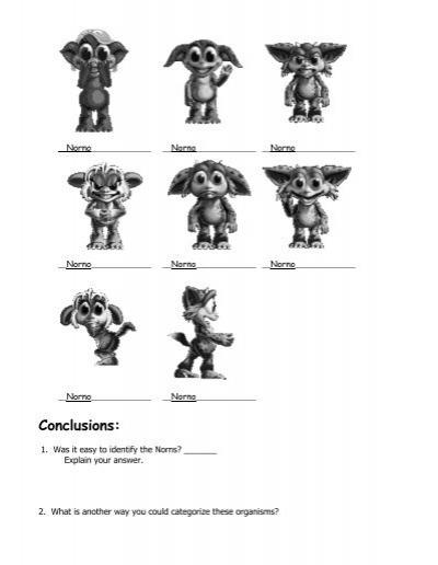 Part 2 Taxonomy, Classifi