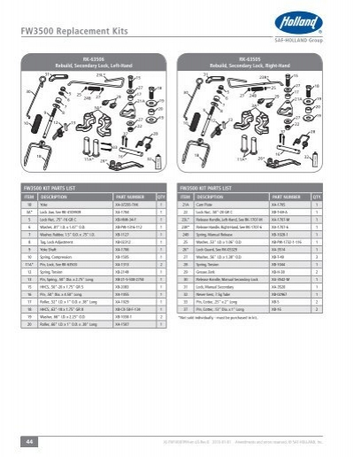 FW3500 Replacement Kits 1