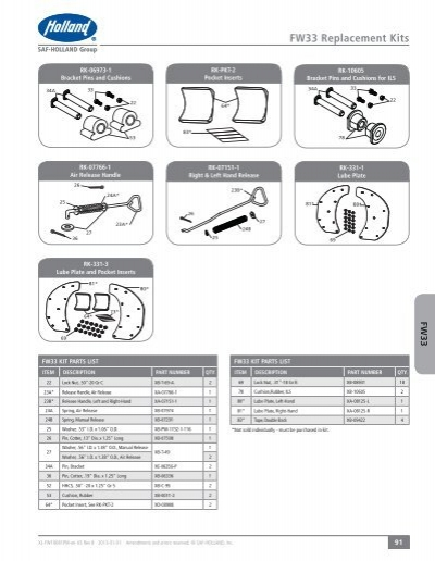FW33 Replacement Kits 5 6