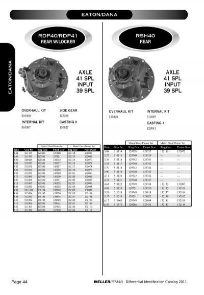 EATON/DANA RDP40/RDP41 Re
